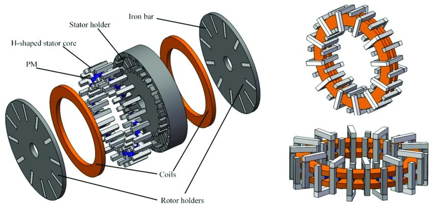 Two Types of Axial Flux Motor Magnets