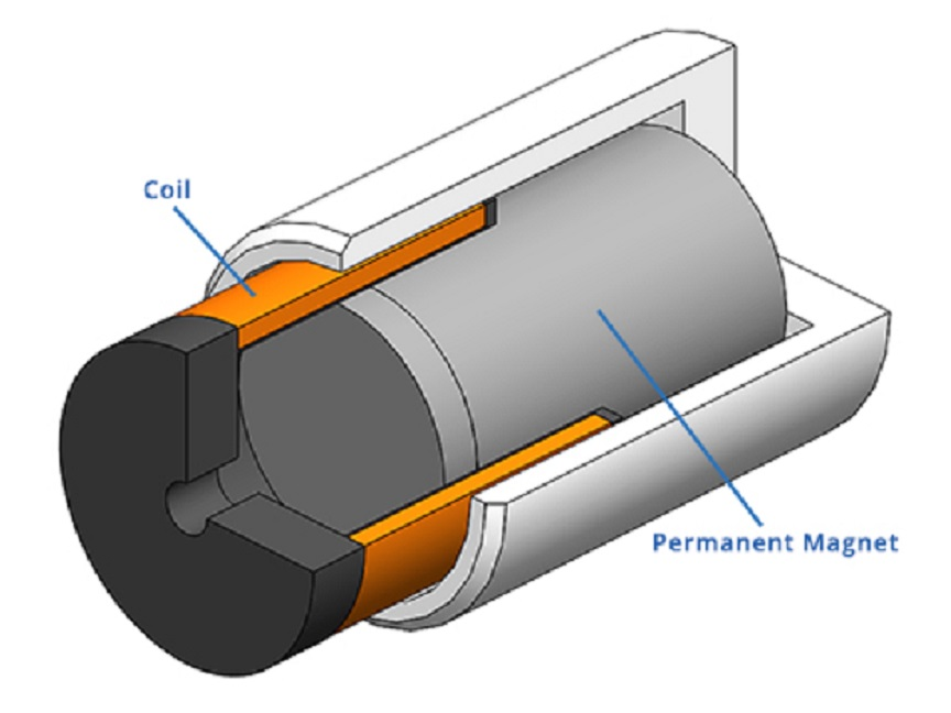 Voice Coil Motor