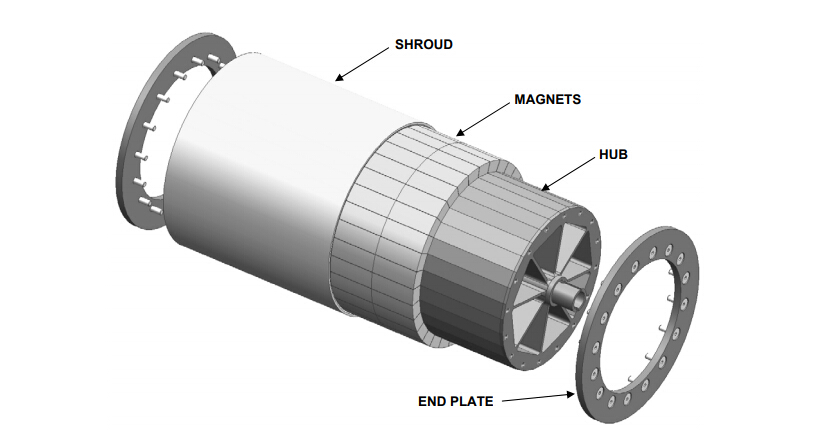 How is Halbach Array Used in Electric Motors