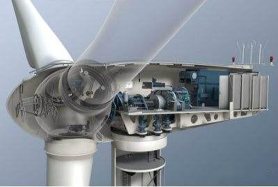 neodymium wind turbines