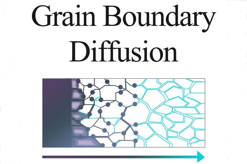 Application of Grain Boundary Diffusion Technology in NdFeB Magnets
