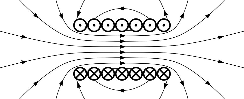 Methods of Magnetization